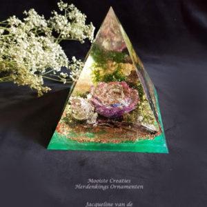 Troost piramide